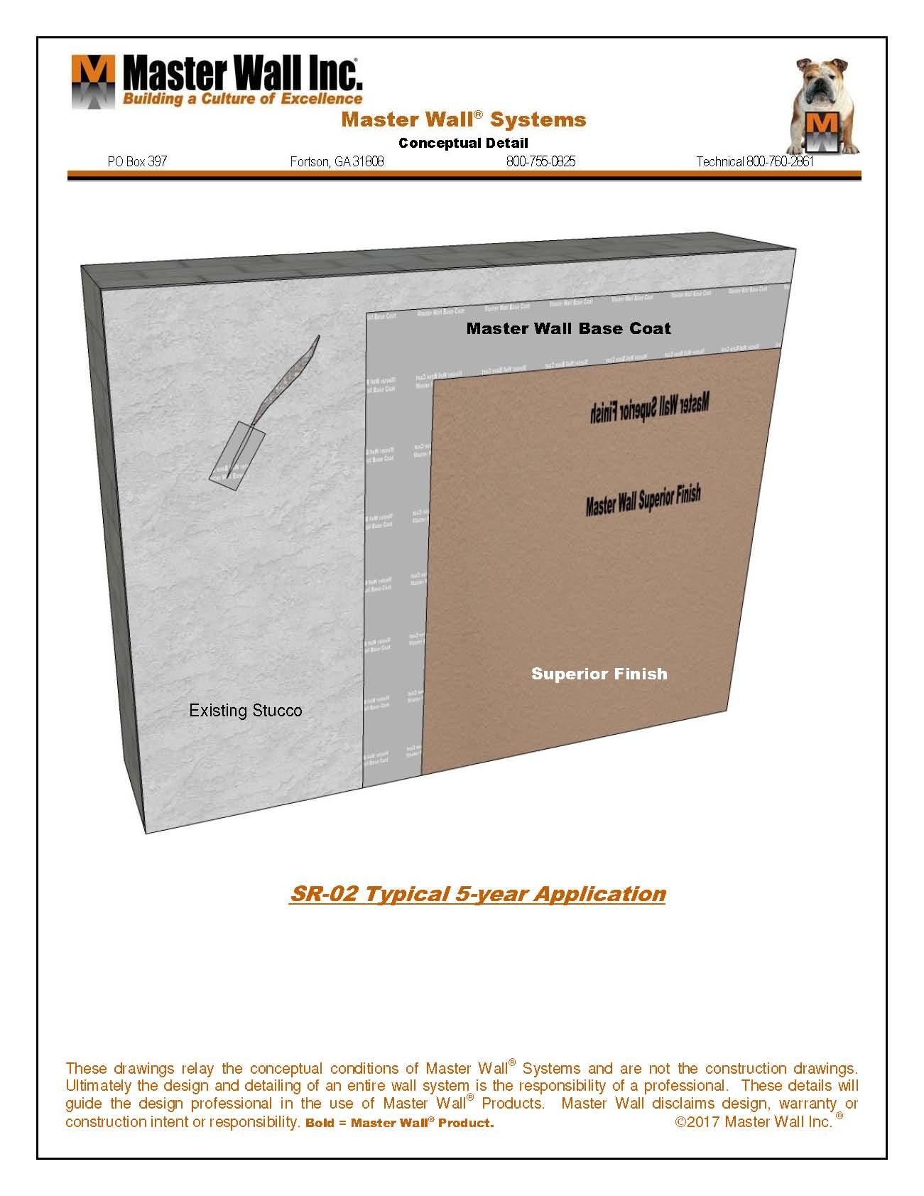 stucco renovation system master wall rh masterwall com Drawing Eyes Guide Manga Drawing Guide