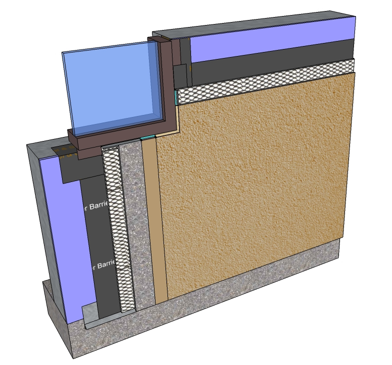 Manufacturers Of Exterior Insulation And Finish Systems