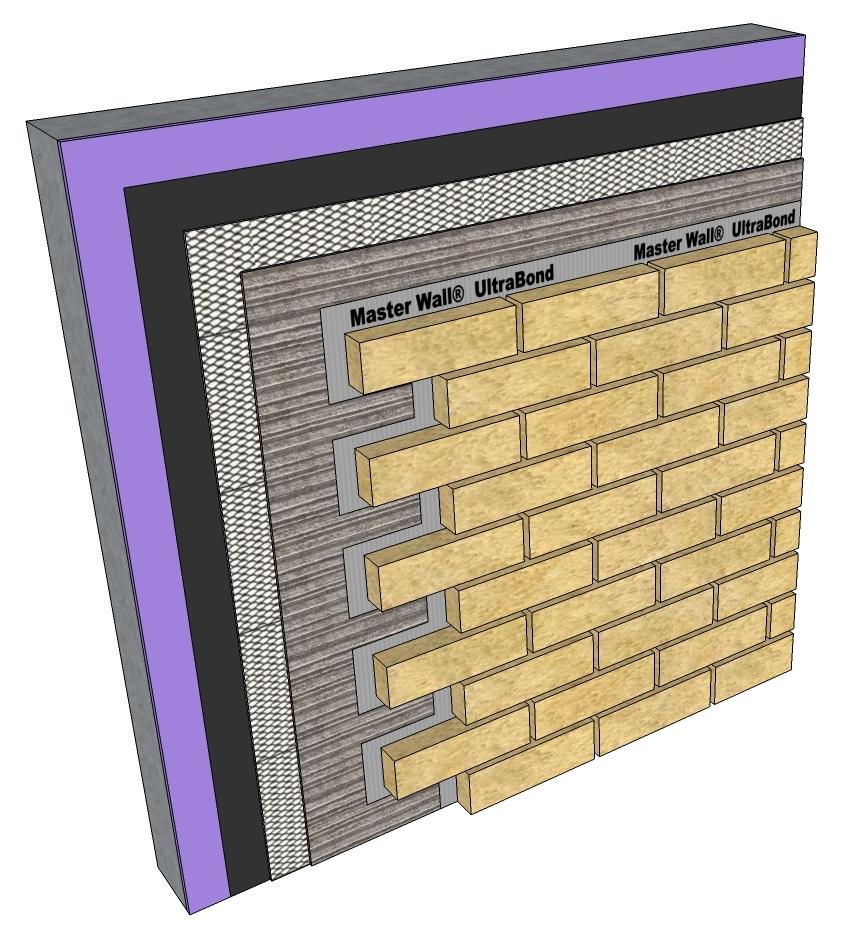 Ultrabond Veneer Mortar Adhesive Master Wall